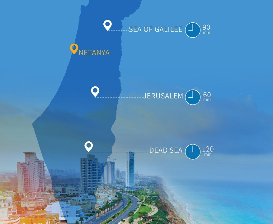Travel from Netanya